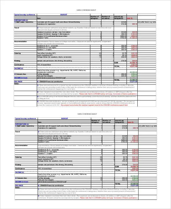 10 Conference Budget Templates Free Sample Example