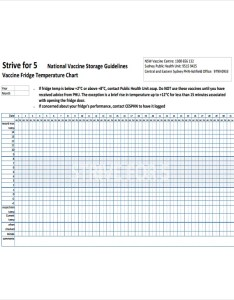 Vaccine fridge temperature chart also templates free samples examples format rh template