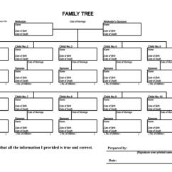 Easy Tree Diagram Worksheet Housing Wiring 11+ 10-generation Family Templates - Pdf | Free & Premium