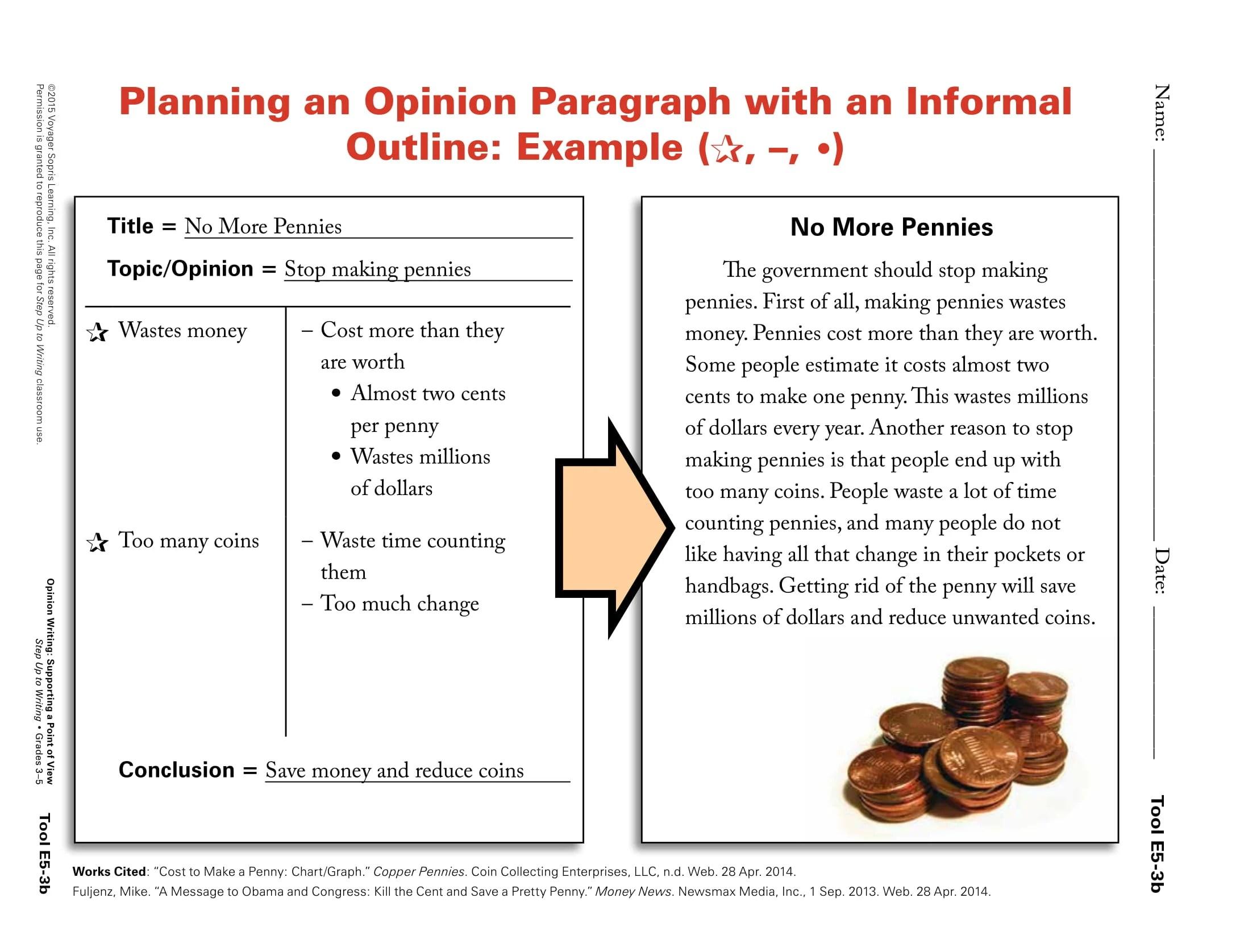 5 Informal Outline Templates