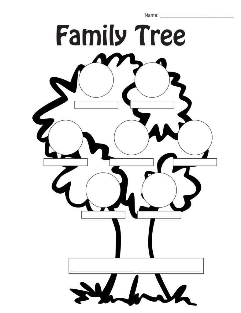 family tree formats