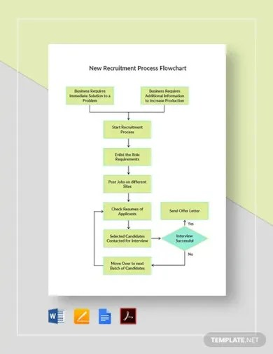 """Using the search bar at the top of the excel workbook, search for """"workflow templates.""""in the flowcharts template workbook, you will find a variety of existing workflow templates.select the one appropriate for your business needs, …microsoft excel workflow templates workflow spreadsheet. 50 Flow Chart Templates Free Sample Example Format Download Free Premium Templates"""
