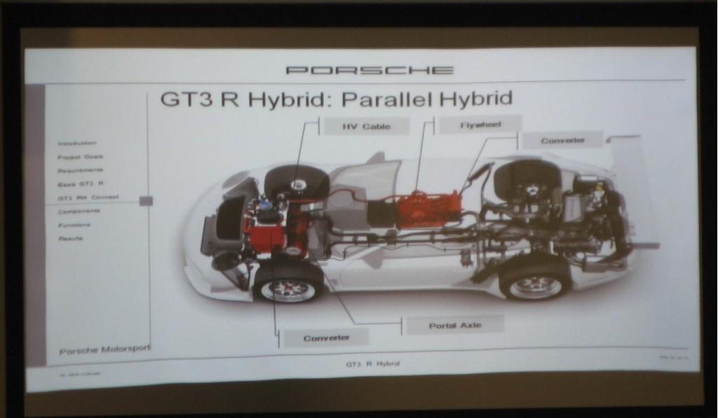 Porsche 911 GT3 R Hybrid, powertrain