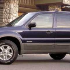 2003 Dodge Ram Wiring Diagram 1999 Honda Civic Fuse 2001-2002 Ford Escape Recalled For Potential Fire Hazard
