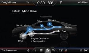 2013 Lincoln MKZ Hybrid  energy flow diagram on center display