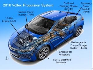 2016 Chevrolet Volt plug-in hybrid - details of Voltec drivetrain from SAE presentations, Feb 2015