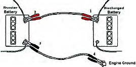 Two Semi Truck Engine Two Engine Hot Rods wiring diagram