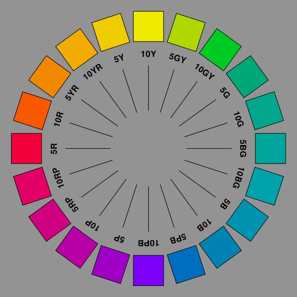 illustration of a color system with 20 hues thenoizz cc by [ 1000 x 1000 Pixel ]
