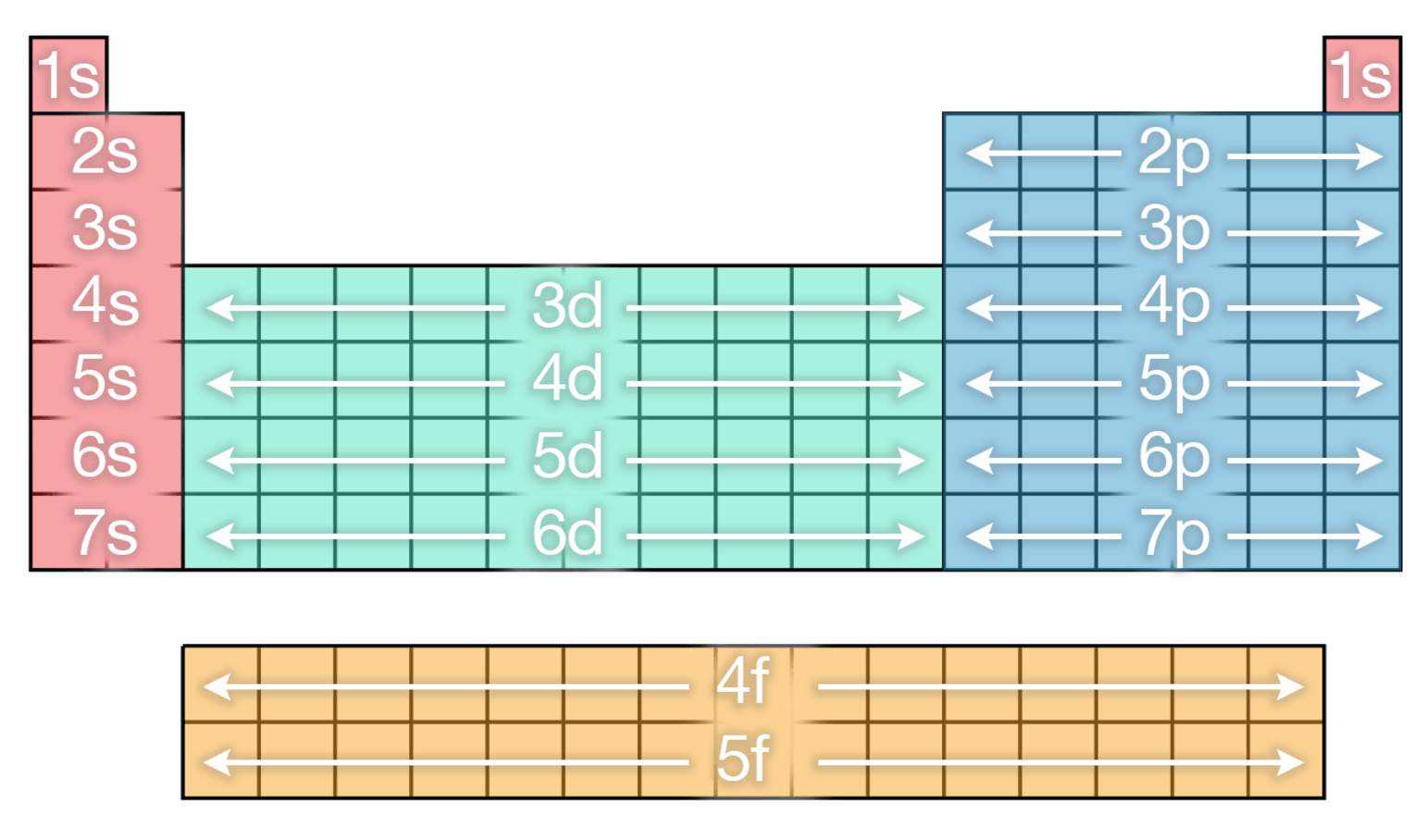 diagram of modern periodic table mercruiser alpha one parts the from its classic design to use in popular culture conversation cc by sa there is an interactive