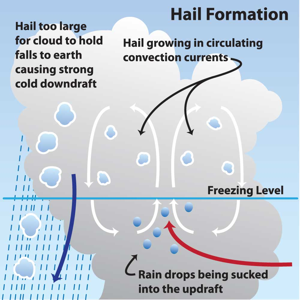 diagram hail damage data wiring diagram preview destructive 2018 hail season a sign of things to [ 1000 x 999 Pixel ]