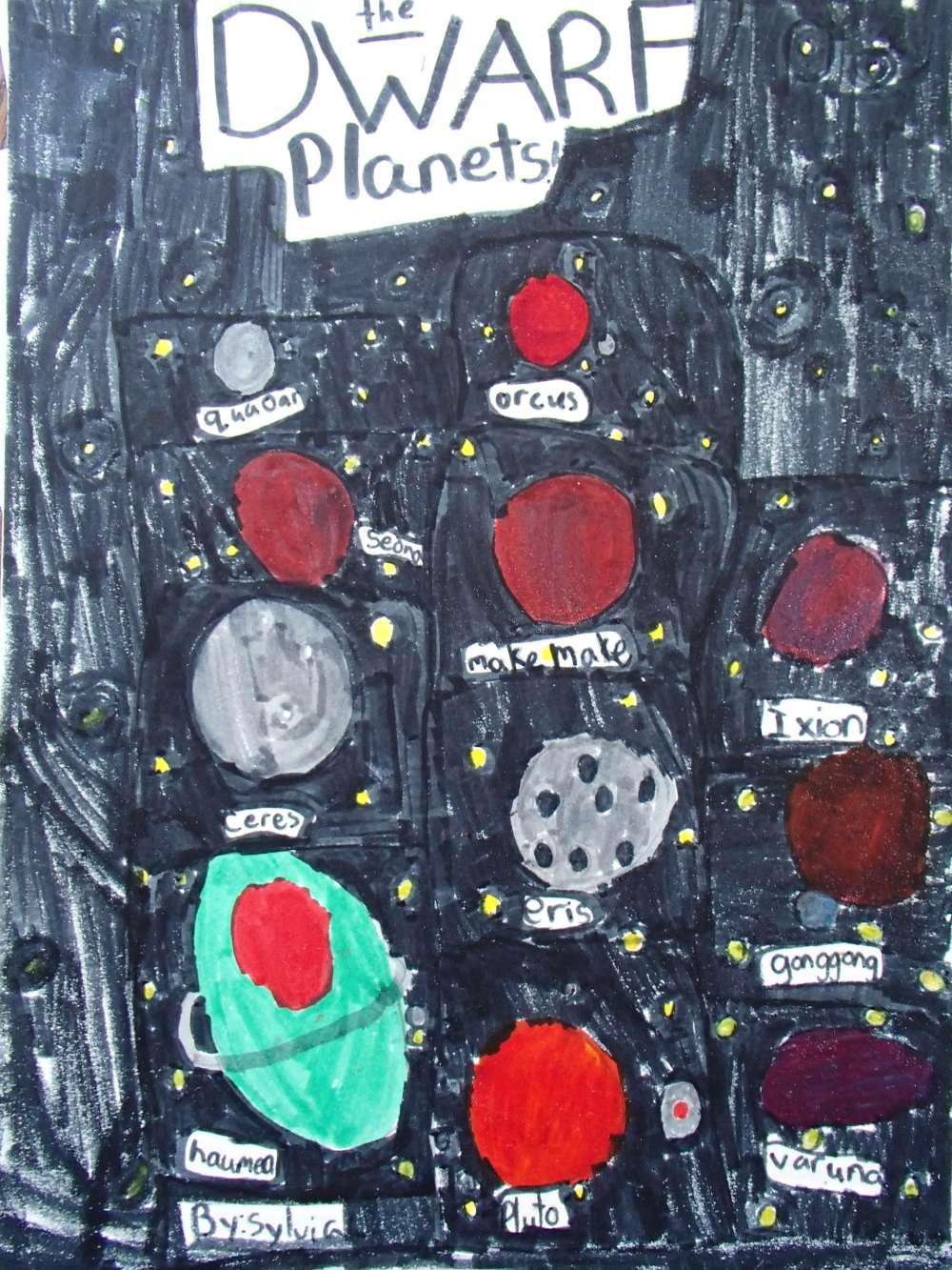 Planet Planet Kerdil : planet, kerdil, Curious, Kids:, Apakah, Pluto, Merupakan, Sebuah, Planet, Bukan?