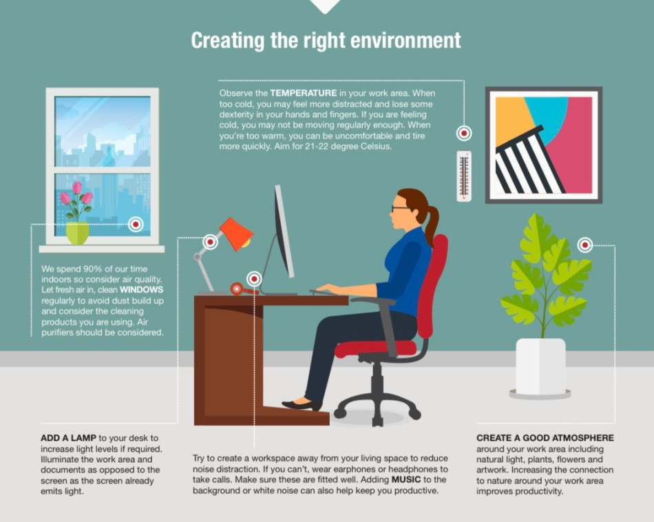 An infographic showing some ways to create a positive atmosphere when working from home