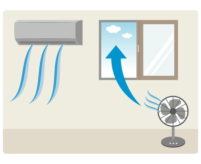 A drawing showing an air conditioning unit blowing air into a building and a fan blowing air out of an open window.