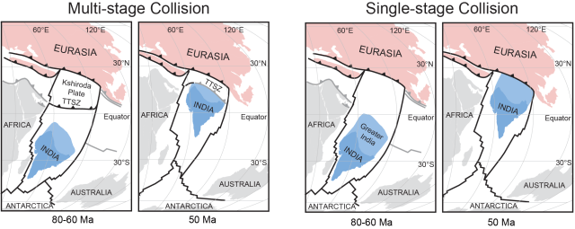diagrams depicting India colliding with Eurasia either in a single stage or multiple stages