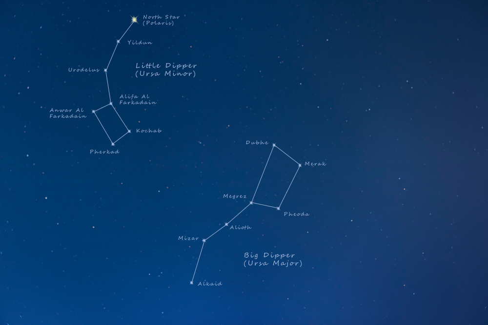 Diagram of constellations