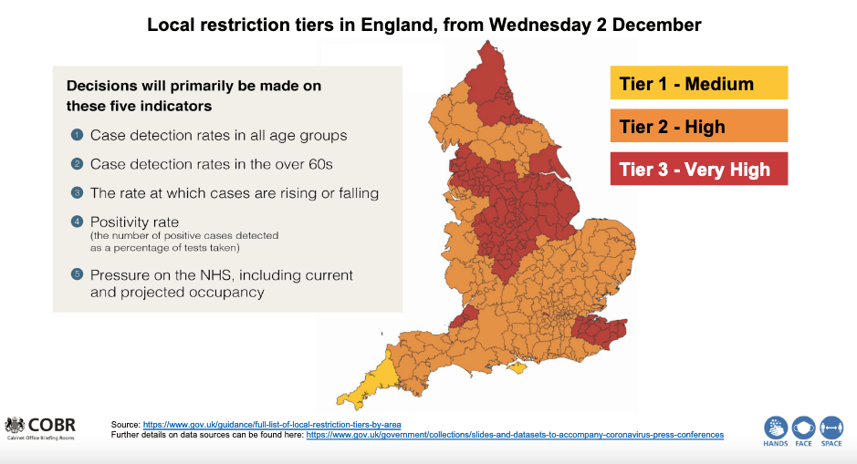 A map showing which areas of England will be placed in which tier of coronavirus restrictions.