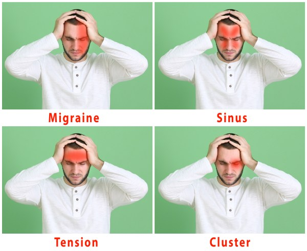 Illustration of four different types of headache – migraine, sinus, tension and cluster – on green background.