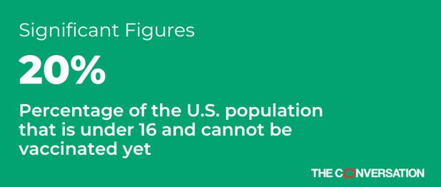 رقم هام: 20٪ من سكان الولايات المتحدة تحت سن 16