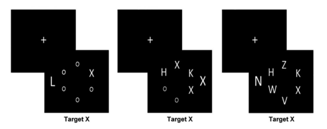 An easy (left), medium (middle) and hard example of the distractor test. Each shows two black boxes with letters inside them.