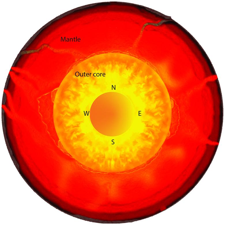 Un diagrama del interior de la Tierra
