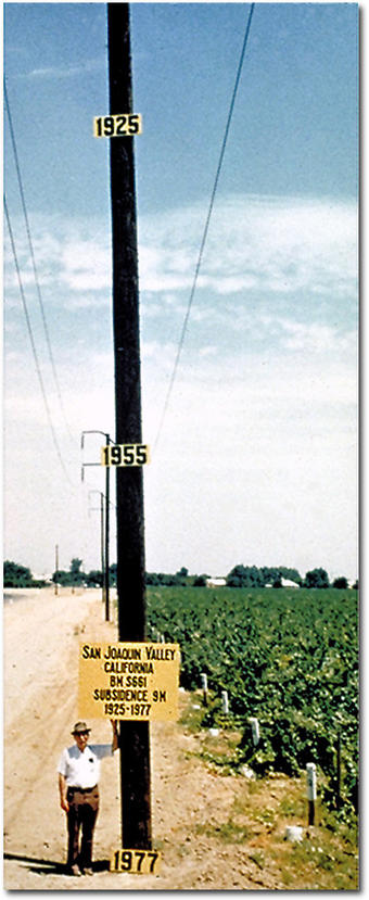 Signs on pole show approximate altitude of land surface in 1925, 1955, and 1977.