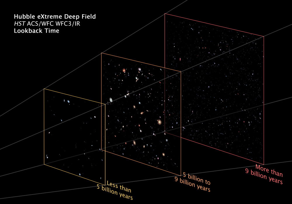 hubble s deep field