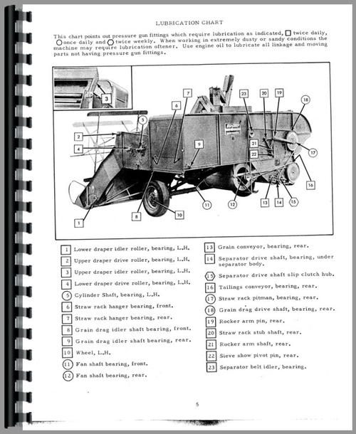 Allis Chalmers 66 Combine Operators Manual