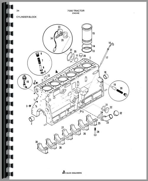 Allis Chalmers 7000 Tractor Parts Manual