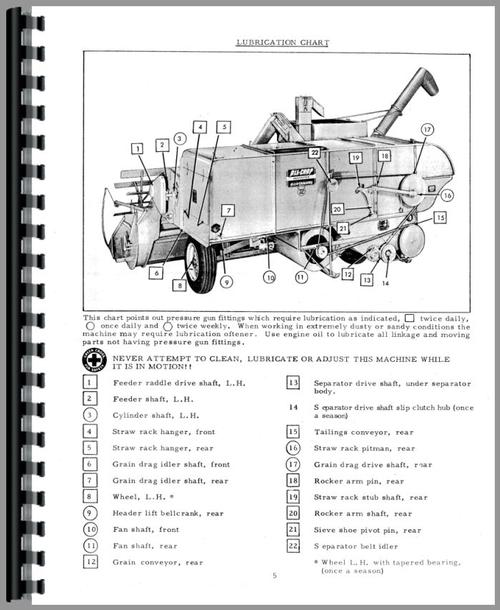 Allis Chalmers 72 Combine Operators Manual