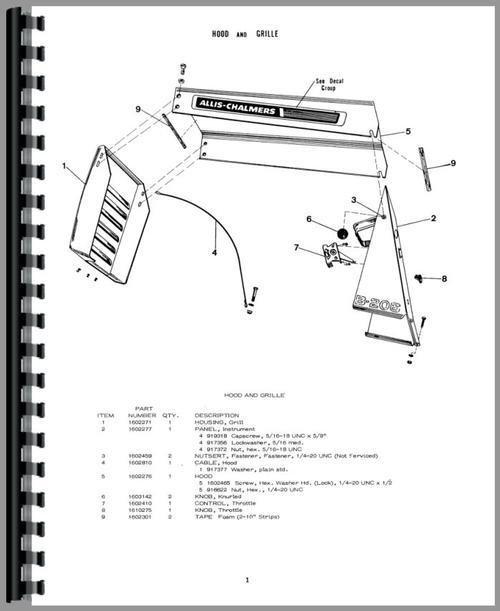 Allis Chalmers B-206 Lawn & Garden Tractor Parts Manual