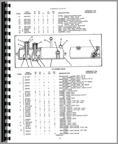 Allis Chalmers EO60 Power Unit Parts Manual