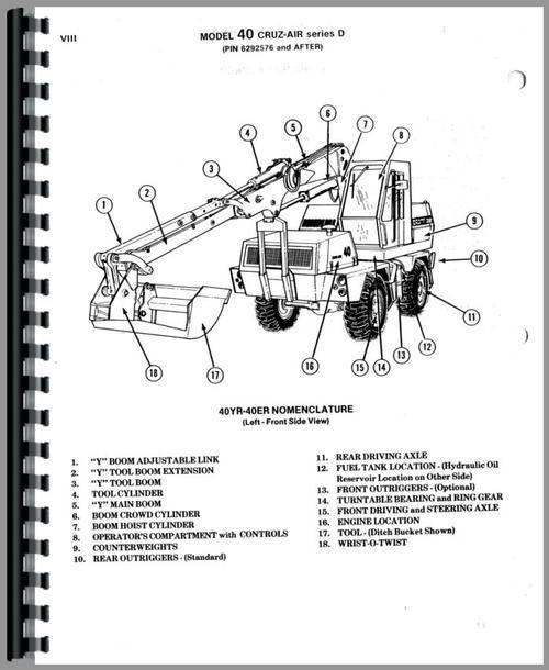 Case 40D Excavator Parts Manual