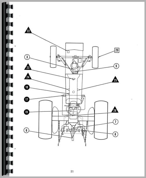 Case 480 Industrial Tractor Operators Manual