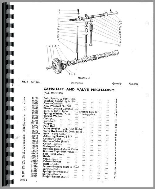 Case 850 Tractor Parts Manual