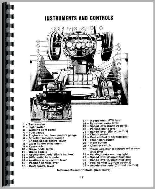 Case-IH 385 Tractor Operators Manual