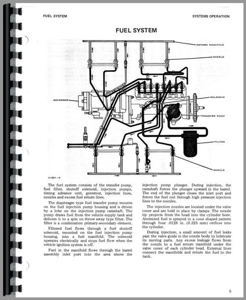 Caterpillar 1150 Engine Service Manual