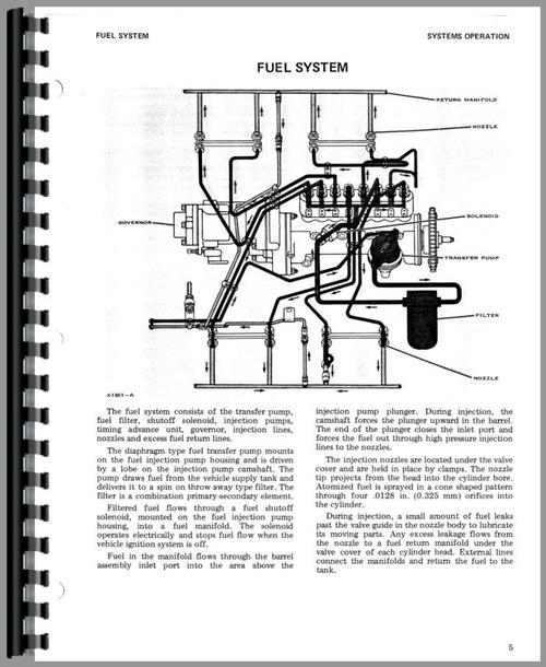 Caterpillar 1160 Engine Service Manual