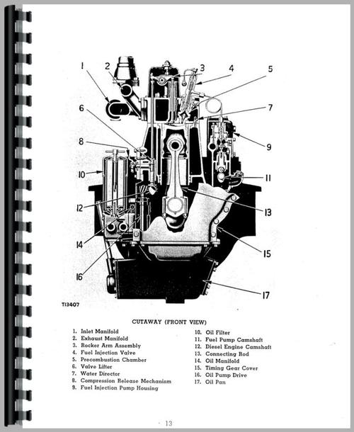 Caterpillar 212 Grader Engine Service Manual