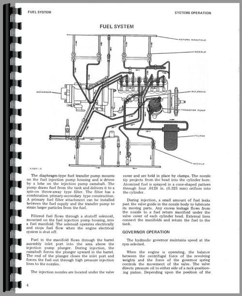 Caterpillar 3145 Engine Service Manual