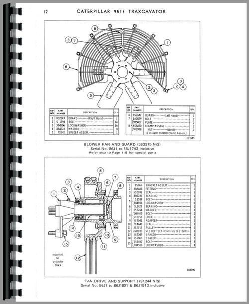 Caterpillar 951B Traxcavator Parts Manual