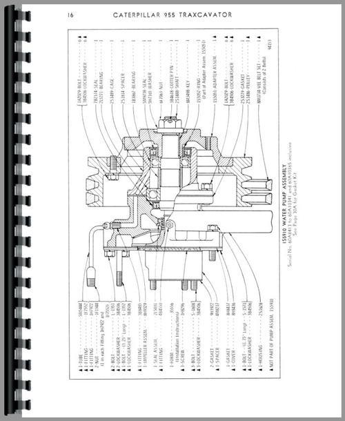 Caterpillar 955 Traxcavator Parts Manual