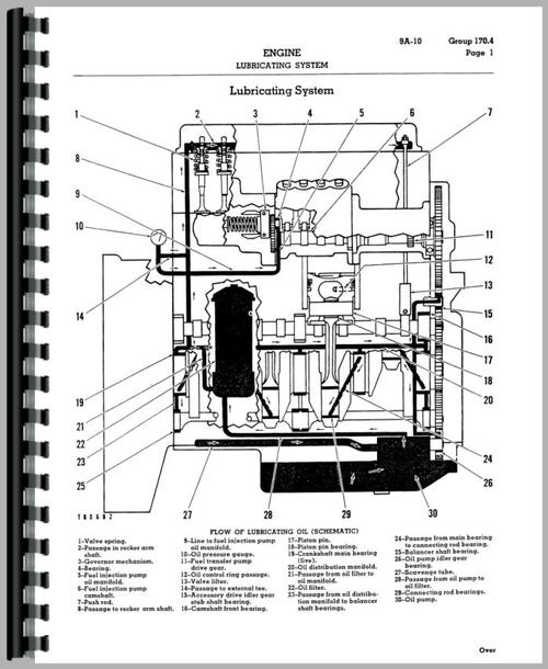 Caterpillar D4D Crawler Service Manual