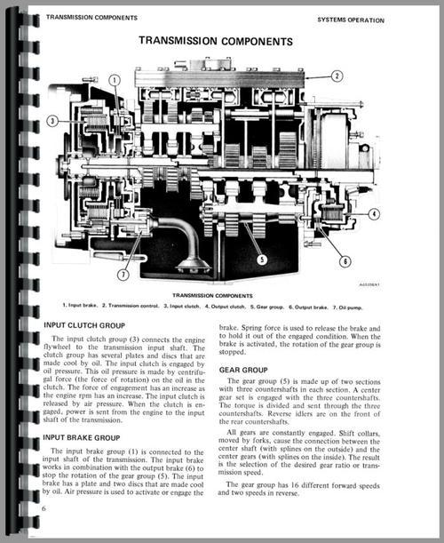 Caterpillar 7155 Truck Transmission Service Manual