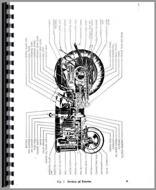 Ford Super Major Tractor Operators Manual