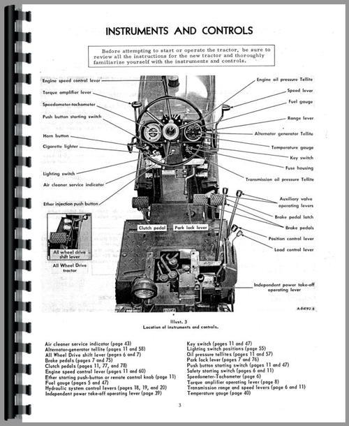 International Harvester 21206 Tractor Operators Manual