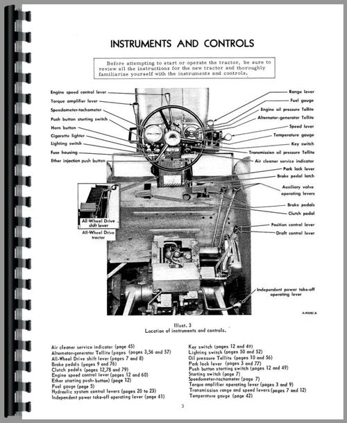 International Harvester 21456 Tractor Operators Manual