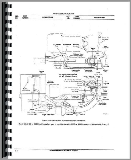 International Harvester 3130 Backhoe Attachment Parts Manual