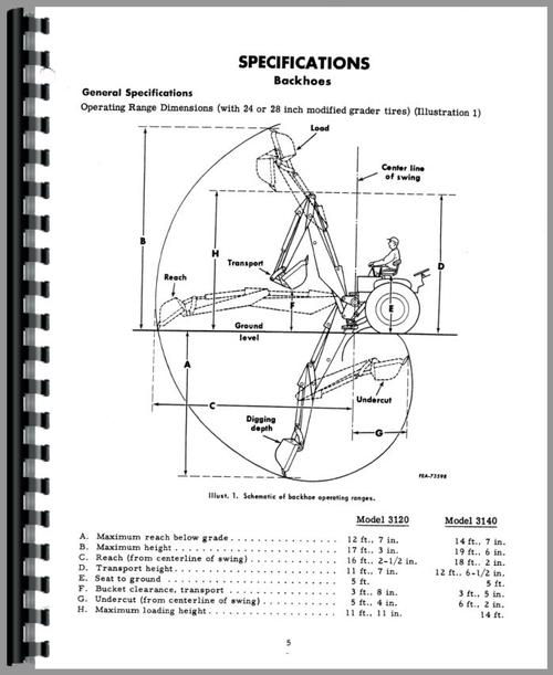 International Harvester 3140 Backhoe Attachment Service Manual