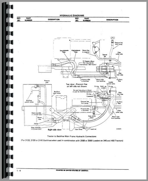 International Harvester 3514 Backhoe Attachment Parts Manual