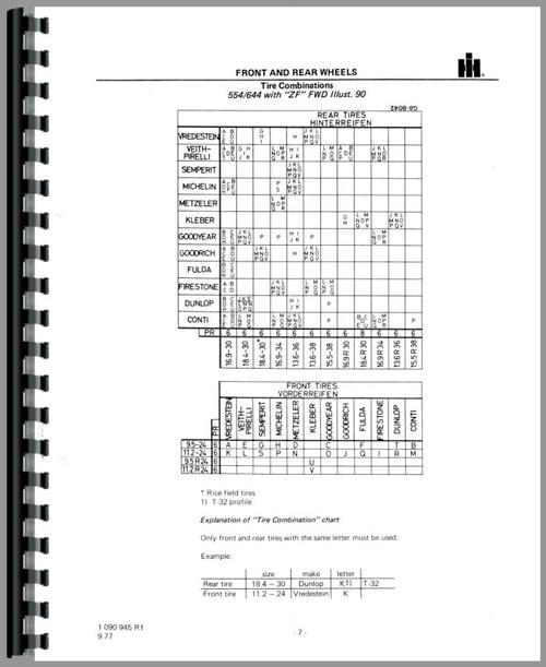 International Harvester 744 Tractor Service Manual
